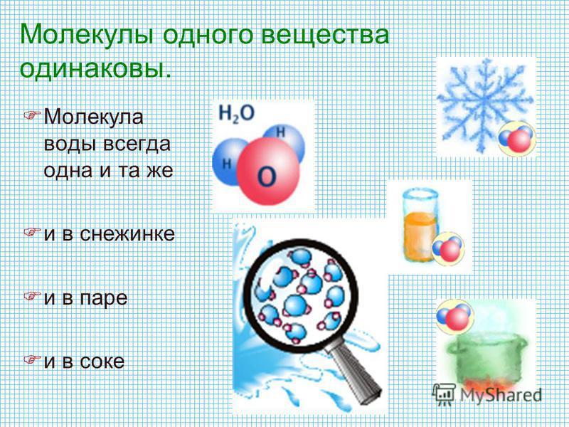 Молекулы одного вещества одинаковы. Молекула воды всегда одна и та же и в снежинке и в паре и в соке