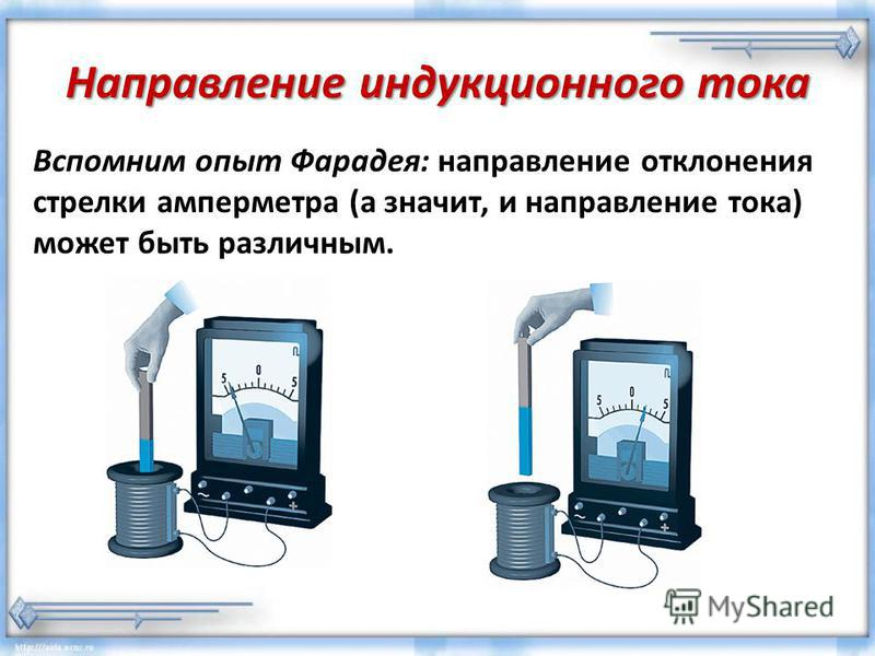 Направление индукционного тока Вспомним опыт Фарадея: направление отклонения стрелки амперметра (а значит, и направление тока) может быть различным.