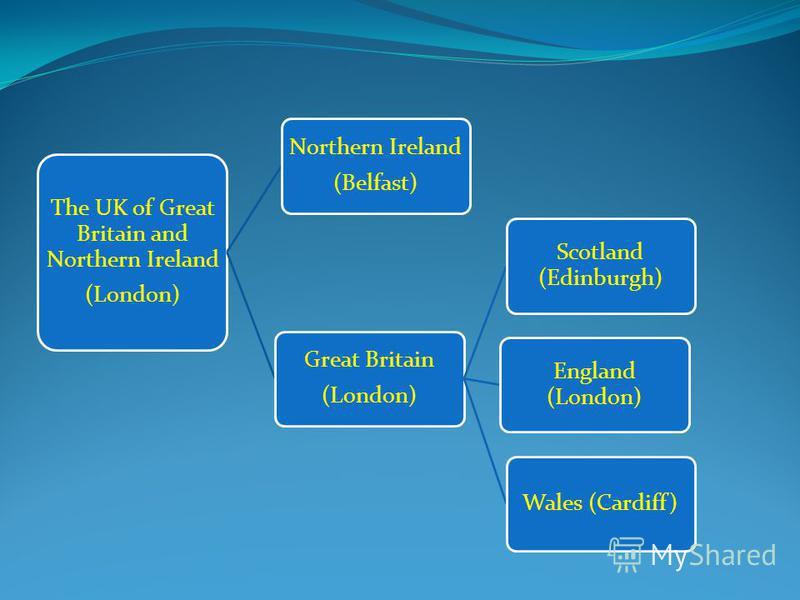 The UK of Great Britain and Northern Ireland (London) Northern Ireland (Belfast) Great Britain (London) Scotland (Edinburgh) England (London) Wales (Cardiff)