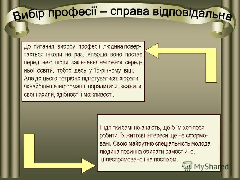 Вибір професії – справа відповідальна. Конституція України. Професія за покликанням – джерело натхнення, радості для людини та користі суспільству. Широкий світ професій. Заключне слово. Зміст