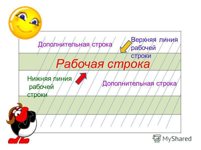 Рабочая строка Верхняя линия рабочей строки Нижняя линия рабочей строки Дополнительная строка