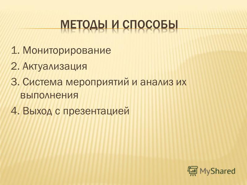 1. Мониторирование 2. Актуализация 3. Система мероприятий и анализ их выполнения 4. Выход с презентацией