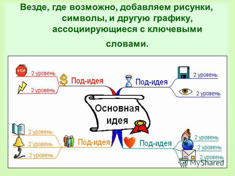 Везде, где возможно, добавляем рисунки, символы, и другую графику, ассоциирующиеся с ключевыми словами.