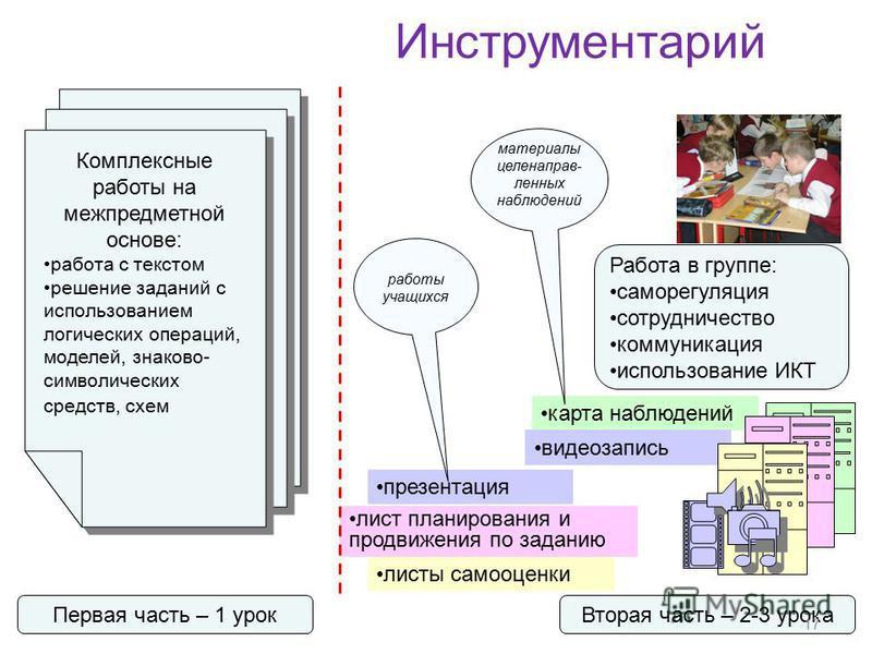 Инструментарий Комплексные работы на межпредметной основе: работа с текстом решение заданий с использованием логических операций, моделей, знаково- символических средств, схем Комплексные работы на межпредметной основе: работа с текстом решение задан