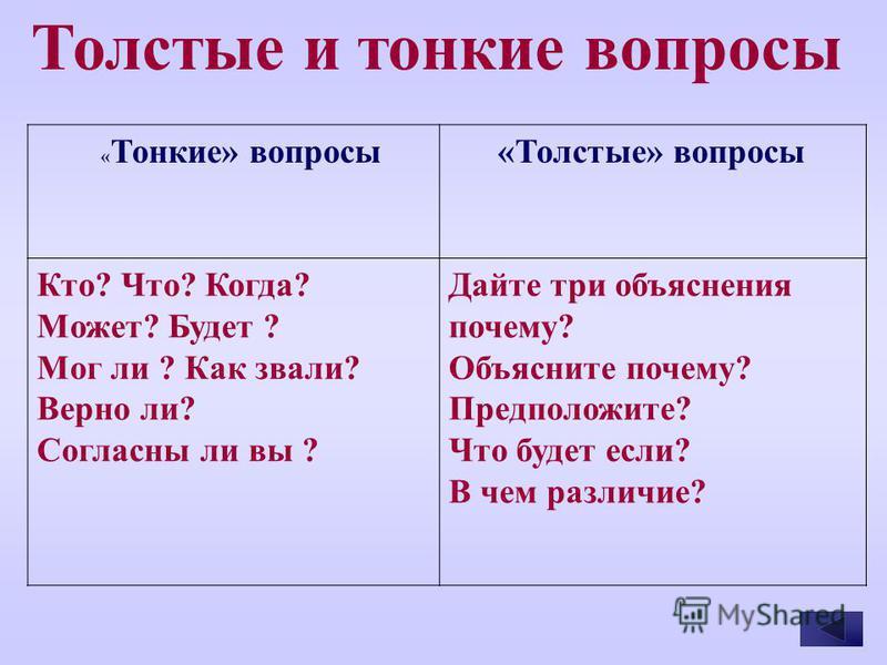 Толстые и тонкие вопросы « Тонкие» вопросы «Толстые» вопросы Кто? Что? Когда? Может? Будет ? Мог ли ? Как звали? Верно ли? Согласны ли вы ? Дайте три объяснения почему? Объясните почему? Предположите? Что будет если? В чем различие?