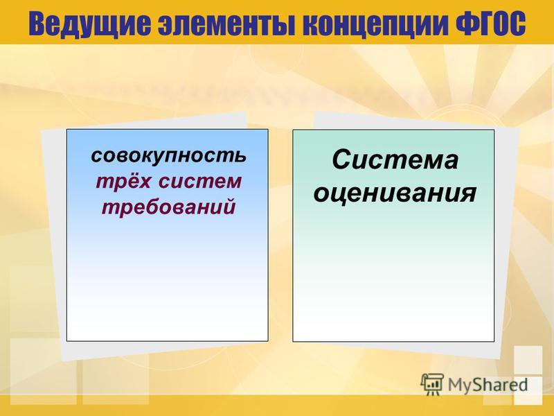 Ведущие элементы концепции ФГОС совокупность трёх систем требований Система оценивания