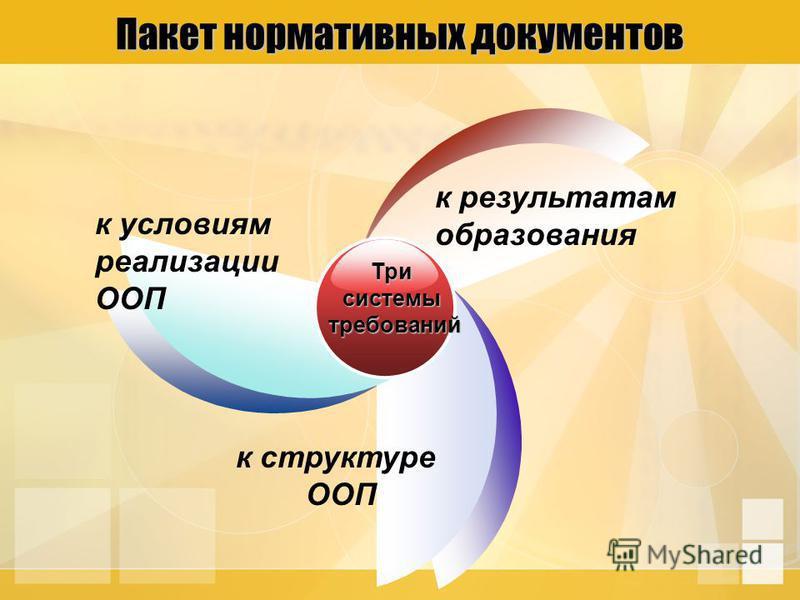 Пакет нормативных документов Трисистемытребований к результатам образования к структуре ООП к условиям реализации ООП