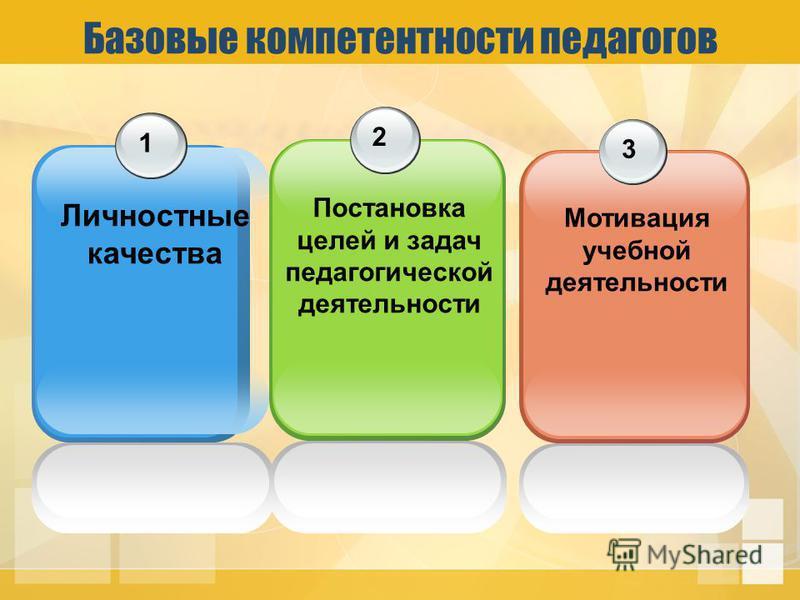 Базовые компетентности педагогов 1 Личностные качества 2 Постановка целей и задач педагогической деятельности 3 Мотивация учебной деятельности