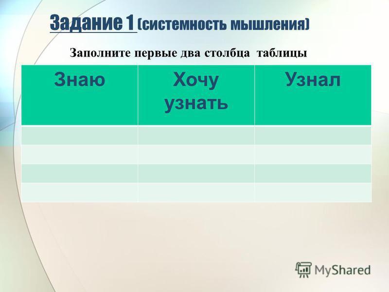 Задание 1 (системность мышления) Знаю Хочу узнать Узнал Заполните первые два столбца таблицы