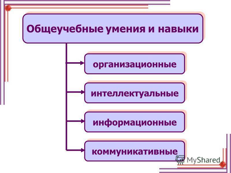 1. Общеучебные умения и навыки организационные интеллектуальные информационные коммуникативные