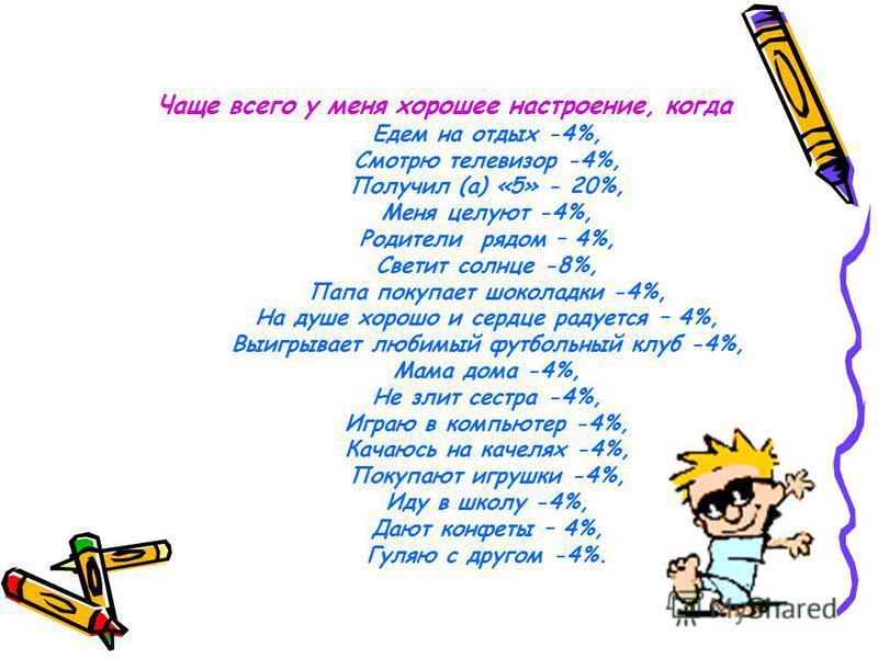 Чаще всего у меня хорошее настроение, когда Едем на отдых -4%, Смотрю телевизор -4%, Получил (а) «5» - 20%, Меня целуют -4%, Родители рядом – 4%, Светит солнце -8%, Папа покупает шоколадки -4%, На душе хорошо и сердце радуется – 4%, Выигрывает любимы