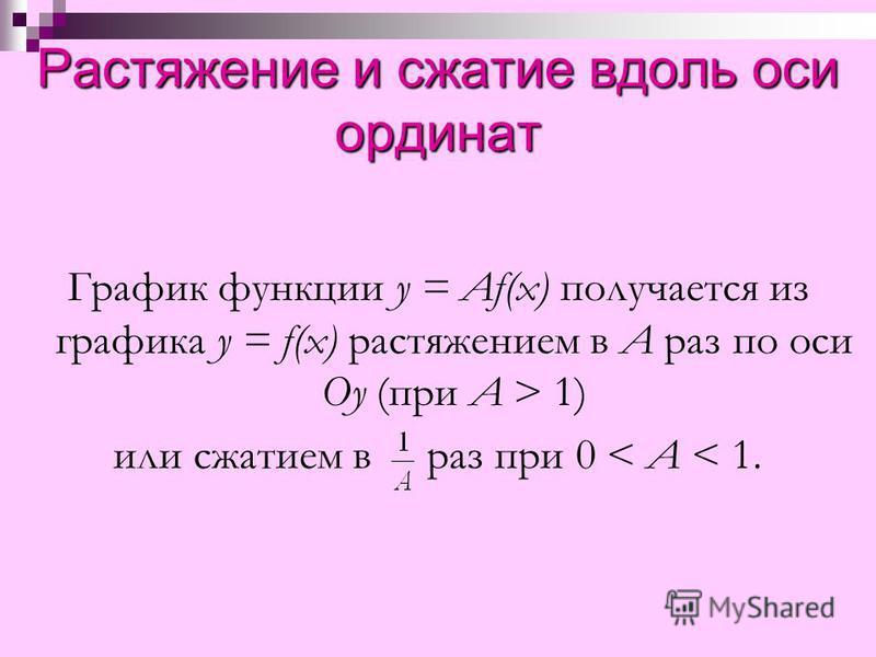Растяжение и сжатие вдоль оси ординат График функции y = Af(x) получается из графика y = f(x) растяжением в A раз по оси Оy (при A > 1) или сжатием в раз при 0 < A < 1.