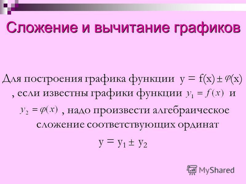 Сложение и вычитание графиков Для построения графика функции y = f(x) (x), если известны графики функции и, надо произвести алгебраическое сложение соответствующих ординат у = у 1 у 2