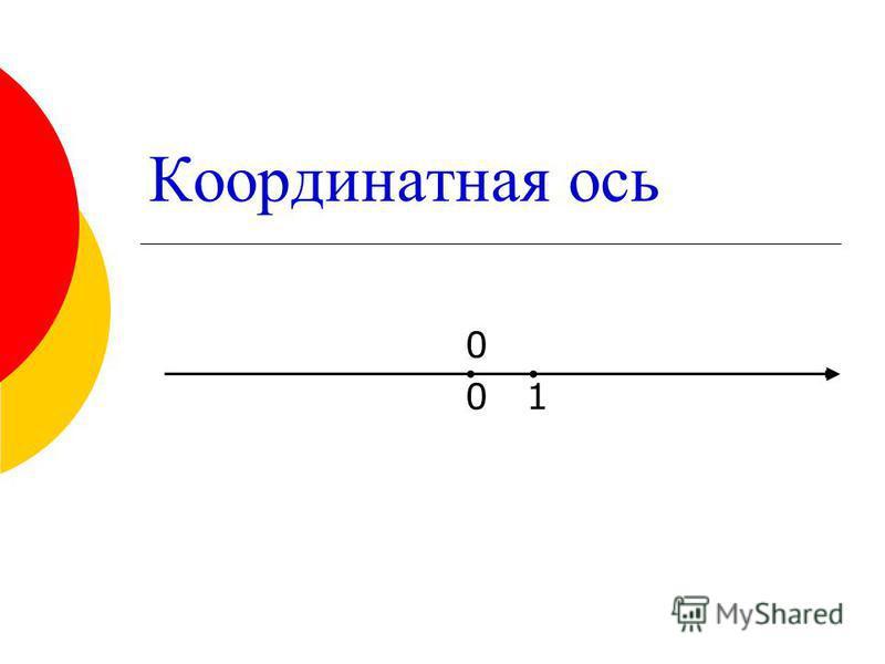Координатная ось 0 0 1