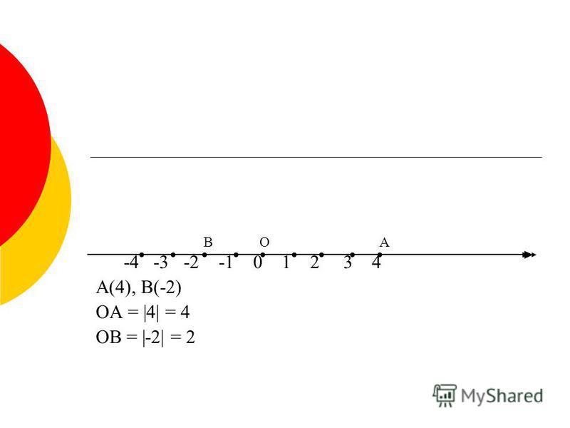 -4 -3 -2 -1 0 1 2 3 4 A(4), B(-2) OA = |4| = 4 OB = |-2| = 2 B O A