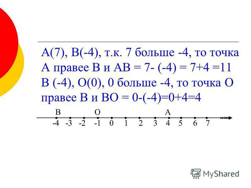 A(7), B(-4), т.к. 7 больше -4, то точка A правее B и AB = 7- (-4) = 7+4 =11 B (-4), O(0), 0 больше -4, то точка О правее B и ВО = 0-(-4)=0+4=4 B O A -4 -3 -2 -1 0 1 2 3 4 5 6 7