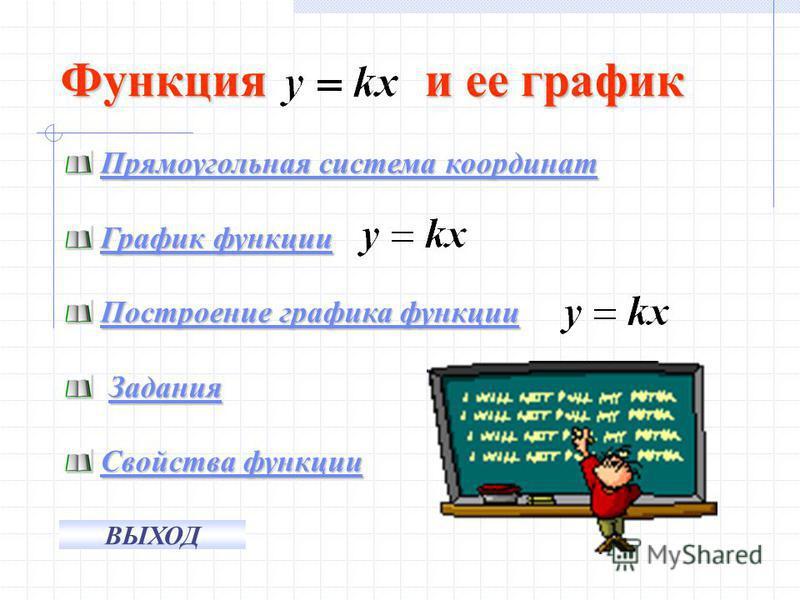 Функция и ее график Прямоугольная система координат Прямоугольная система координат Прямоугольная система координат Прямоугольная система координат График функции График функции График функции График функции Построение графика функции Построение граф
