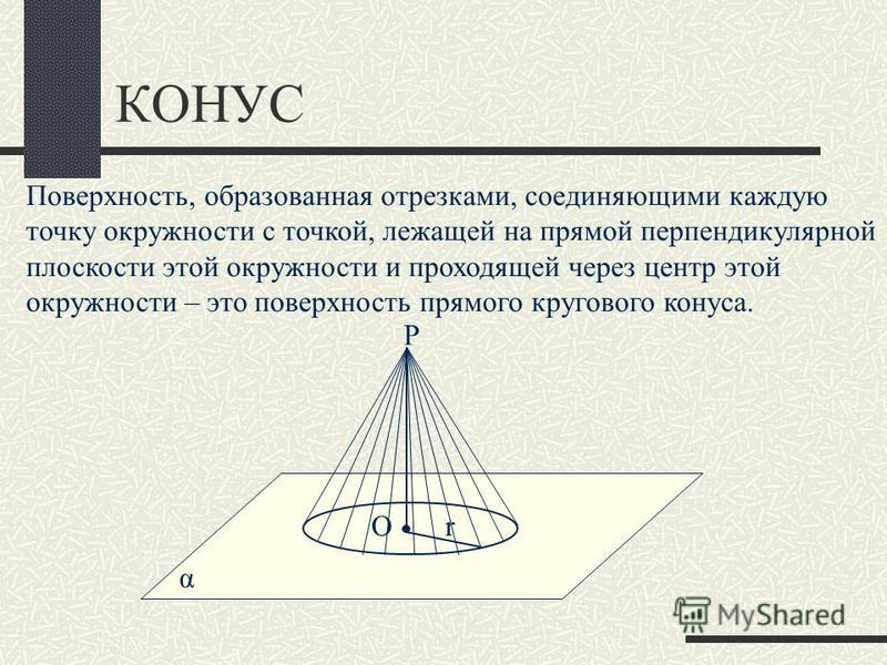 КОНУС Поверхность, образованная отрезками, соединяющими каждую точку окружности с точкой, лежащей на прямой перпендикулярной плоскости этой окружности и проходящей через центр этой окружности – это поверхность прямого кругового конуса. α Оr Р