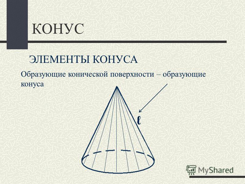 КОНУС ЭЛЕМЕНТЫ КОНУСА Образующие конической поверхности – образующие конуса
