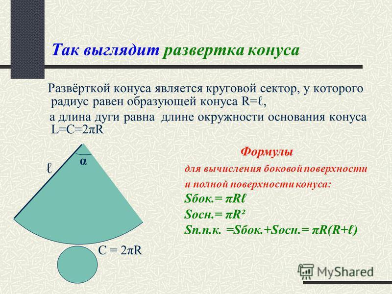 Так выглядит развертка конуса Развёрткой конуса является круговой сектор, у которого радиус равен образующей конуса R=, а длина дуги равна длине окружности основания конуса L=C=2πR α С = 2πR Формулы для вычисления боковой поверхности и полной поверхн