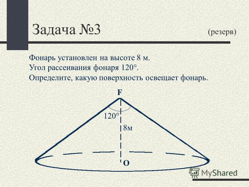 Задача 3 (резерв) F О Фонарь установлен на высоте 8 м. Угол рассеивания фонаря 120°. Определите, какую поверхность освещает фонарь. 120° 8 м