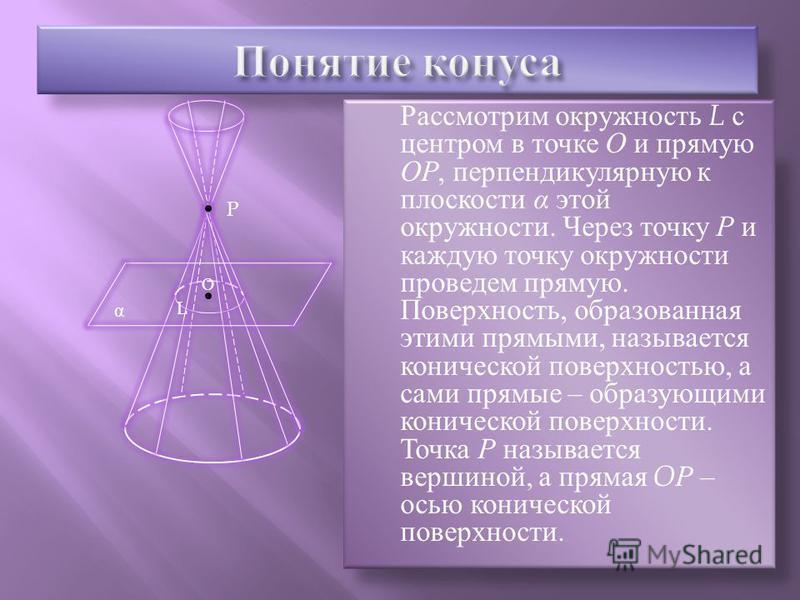 Понятие конуса. Площадь поверхности конуса. У сеченный конус. 900igr.net