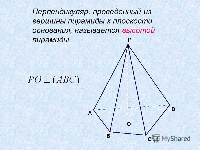Перпендикуляр, проведенный из вершины пирамиды к плоскости основания, называется высотой пирамиды