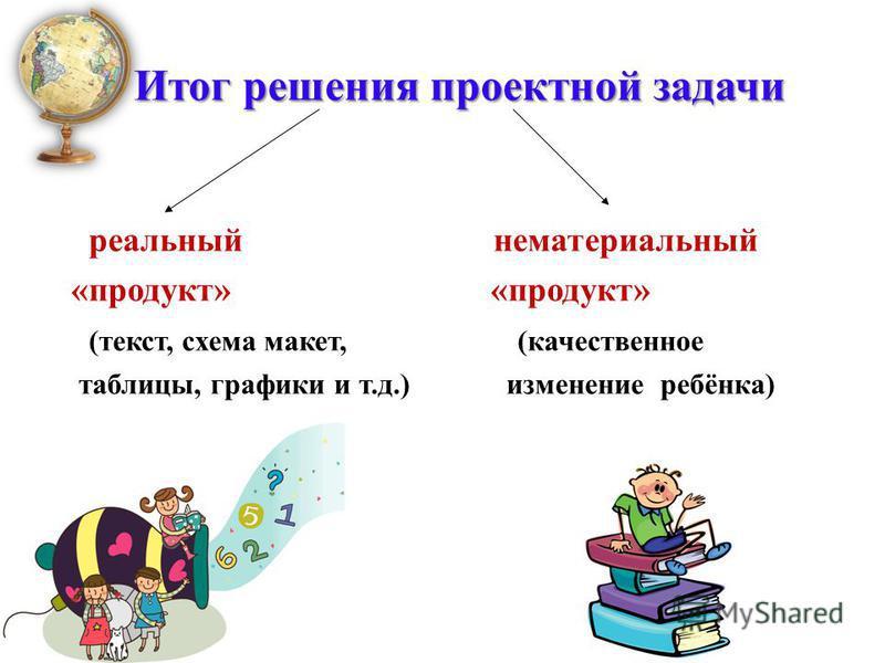 Итог решения проектной задачи реальный нематериальный «продукт» (текст, схема макет, (качественное таблицы, графики и т.д.) изменение ребёнка)