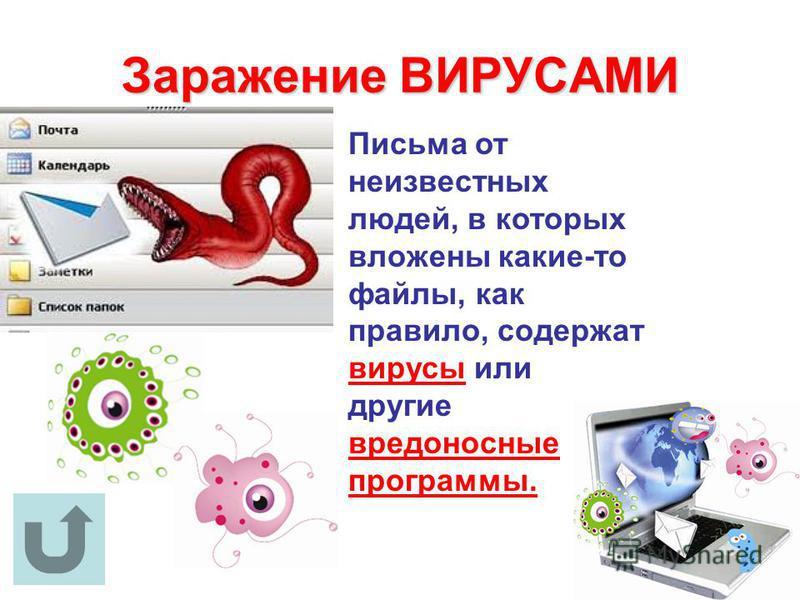 Заражение ВИРУСАМИ Письма от неизвестных людей, в которых вложены какие-то файлы, как правило, содержат вирусы или другие вредоносные программы.
