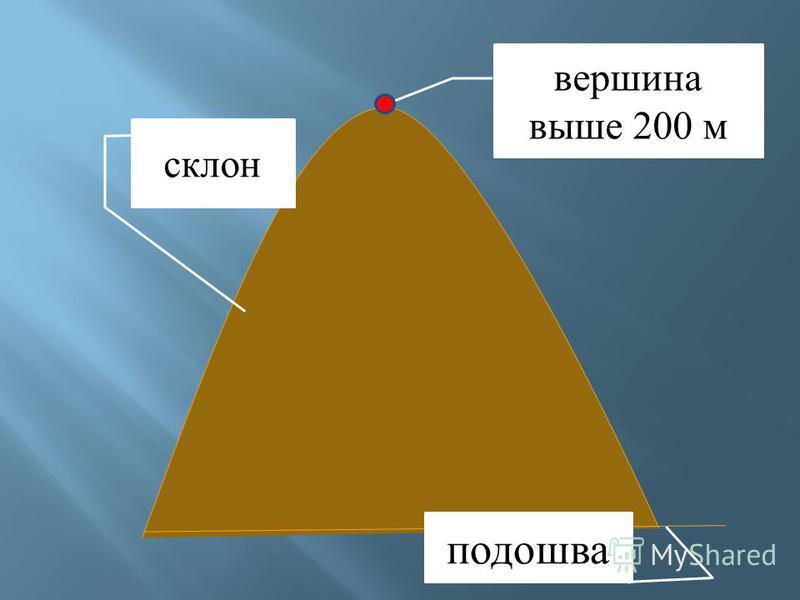 склон вершина выше 200 м подошва