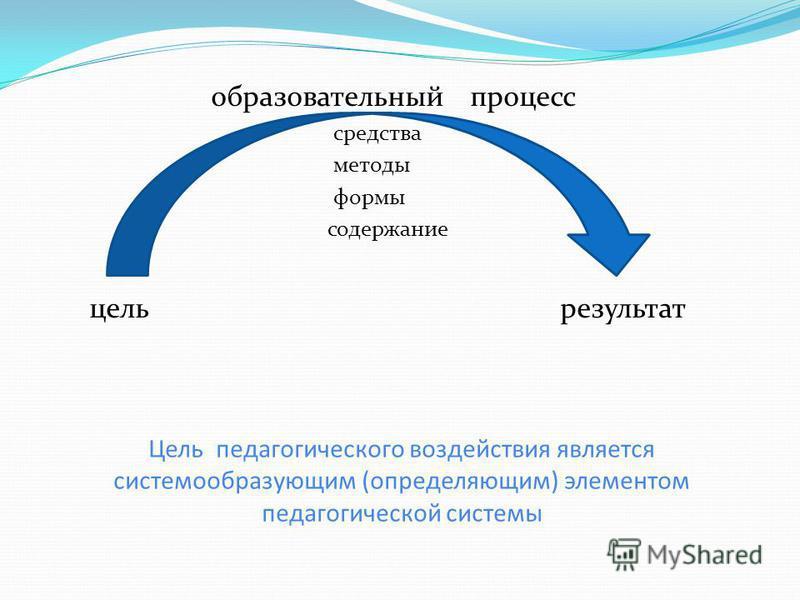 Цель педагогического воздействия является системообразующим (определяющим) элементом педагогической системы образовательный процесс средства методы формы содержание цель результат