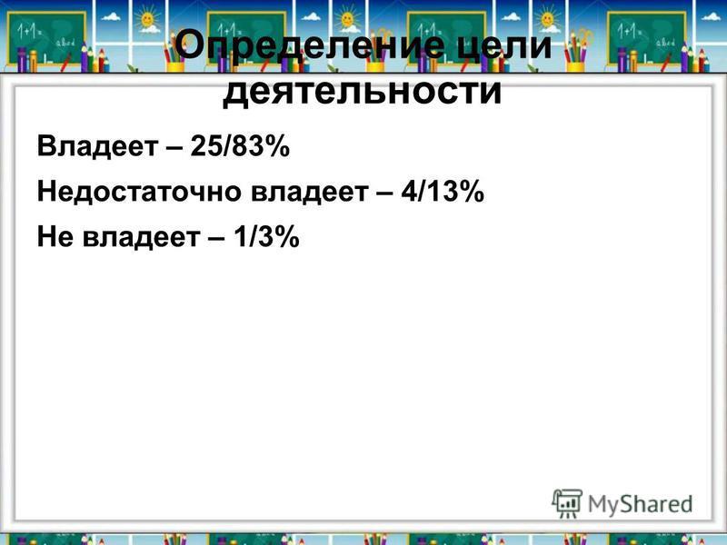 Определение цели деятельности Владеет – 25/83% Недостаточно владеет – 4/13% Не владеет – 1/3%