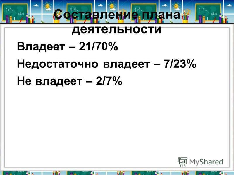 Составление плана деятельности Владеет – 21/70% Недостаточно владеет – 7/23% Не владеет – 2/7%