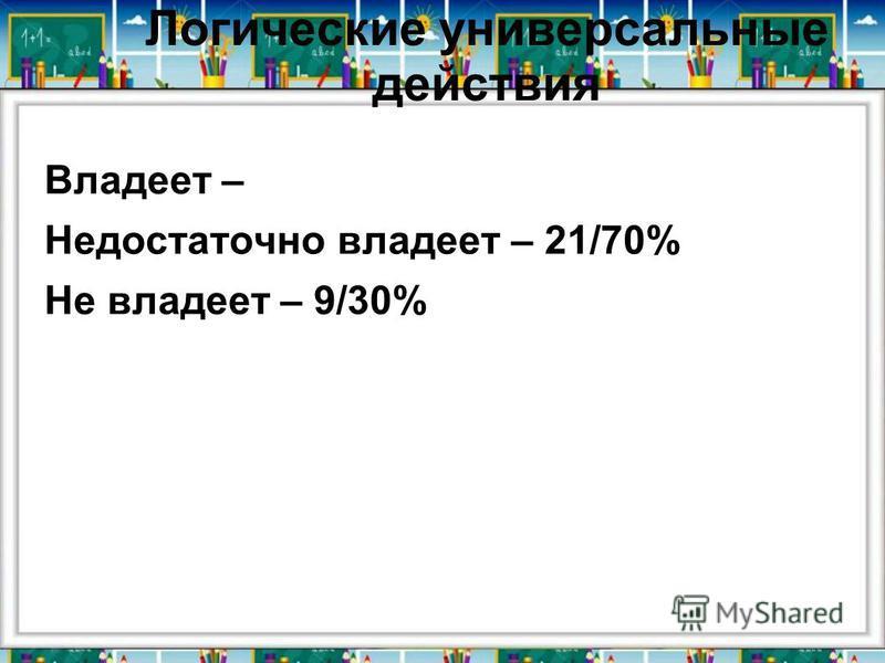 Логические универсальные действия Владеет – Недостаточно владеет – 21/70% Не владеет – 9/30%