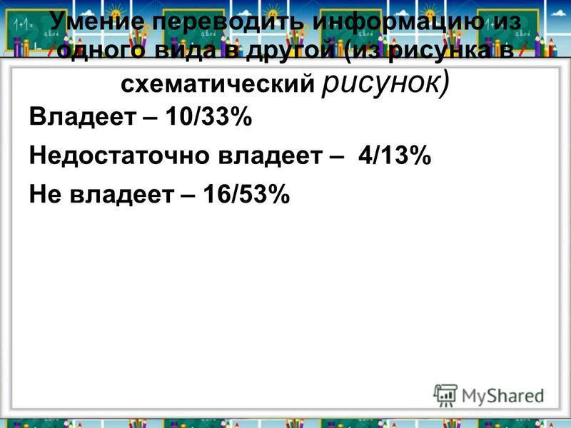Умение переводить информацию из одного вида в другой (из рисунка в схематический рисунок) Владеет – 10/33% Недостаточно владеет – 4/13% Не владеет – 16/53%