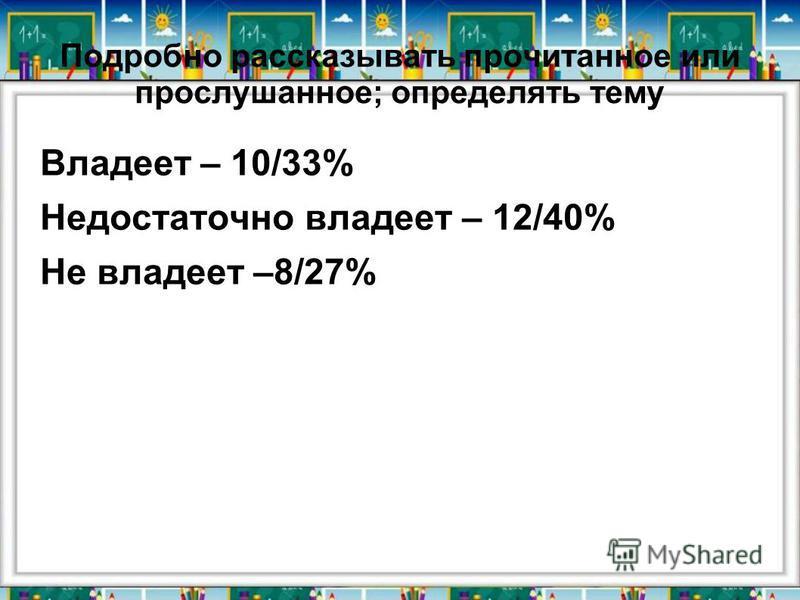 Подробно рассказывать прочитанное или прослушанное; определять тему Владеет – 10/33% Недостаточно владеет – 12/40% Не владеет –8/27%