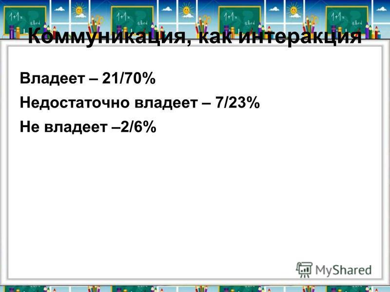 Коммуникация, как интеракция Владеет – 21/70% Недостаточно владеет – 7/23% Не владеет –2/6%