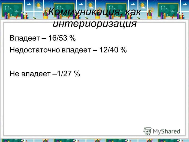 Коммуникация, как интериоризация Владеет – 16/53 % Недостаточно владеет – 12/40 % Не владеет –1/27 %