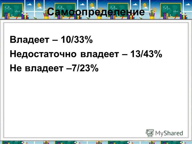 Самоопределение Владеет – 10/33% Недостаточно владеет – 13/43% Не владеет –7/23%