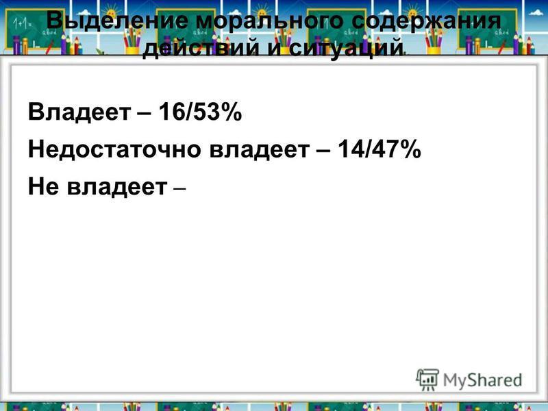 Выделение морального содержания действий и ситуаций Владеет – 16/53% Недостаточно владеет – 14/47% Не владеет –