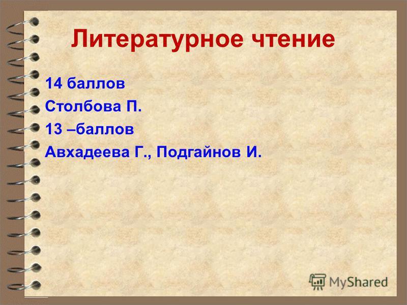 Литературное чтение 14 баллов Столбова П. 13 –баллов Авхадеева Г., Подгайнов И.