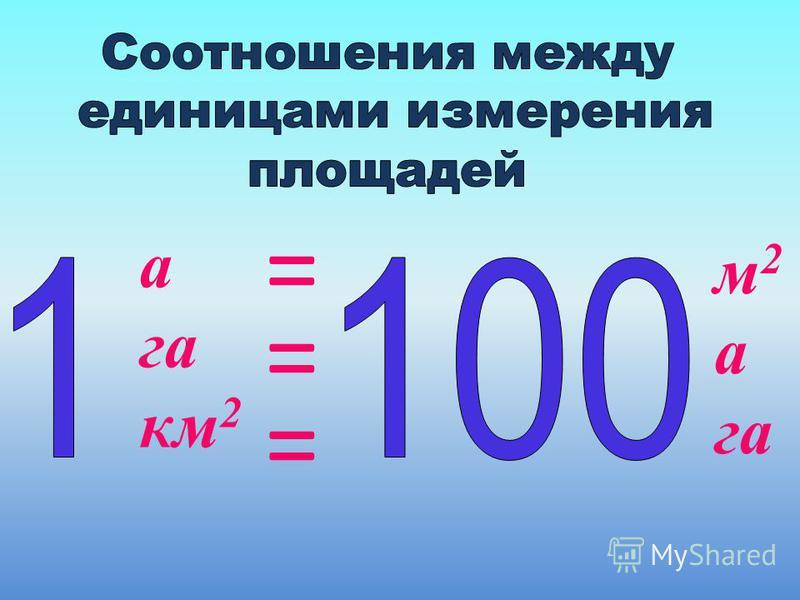 а га км 2 = м 2 м 2 а га = =