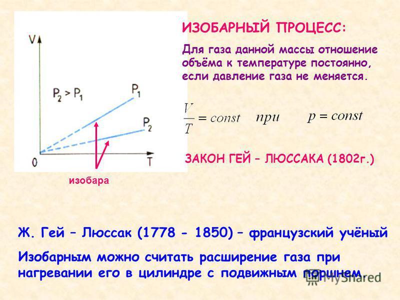 ИЗОБАРНЫЙ ПРОЦЕСС: Для газа данной массы отношение объёма к температуре постоянно, если давление газа не меняется. изобара ЗАКОН ГЕЙ – ЛЮССАКА (1802 г.) Ж. Гей – Люссак (1778 - 1850) – французский учёный Изобарным можно считать расширение газа при на
