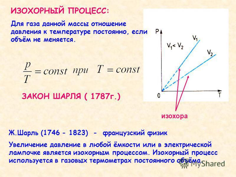 ИЗОХОРНЫЙ ПРОЦЕСС: Для газа данной массы отношение давления к температуре постоянно, если объём не меняется. изохора ЗАКОН ШАРЛЯ ( 1787 г.) Ж.Шарль (1746 - 1823) - французский физик Увеличение давление в любой ёмкости или в электрической лампочке явл