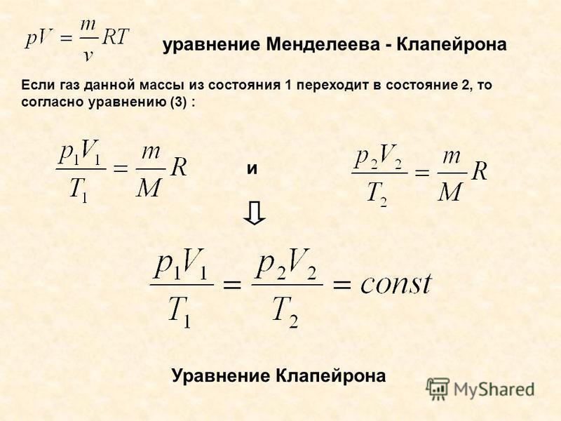 уравнение Менделеева - Клапейрона Если газ данной массы из состояния 1 переходит в состояние 2, то согласно уравнению (3) : и Уравнение Клапейрона