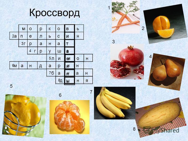 Кроссворд 1 2 3 4 5 6 7 8 морковь 1 2 3 4 5 апельсин гранат 6 груша лимон мандарин банан дыня 8 7 в и т а м и н ы