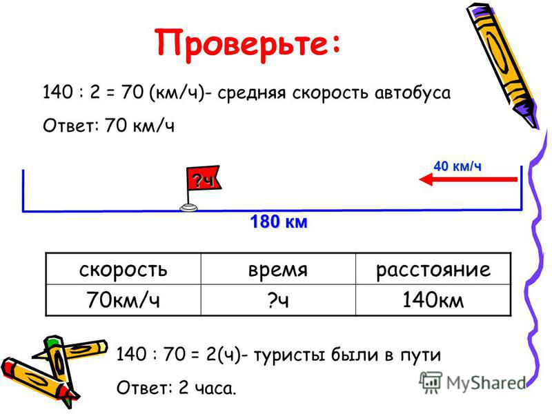 Проверьте: скорость время расстояние 70 км/ч?ч 140 км 40 км/ч 40 км/ч ?ч 180 км 140 : 2 = 70 (км/ч)- средняя скорость автобуса Ответ: 70 км/ч 140 : 70 = 2(ч)- туристы были в пути Ответ: 2 часа.