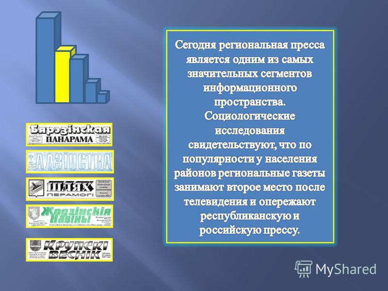 Важнейшее место в реализации Государственной программы информационной политики занимает региональная печать, как один из институтов, удовлетворяющий повседневные информационные запросы общества.
