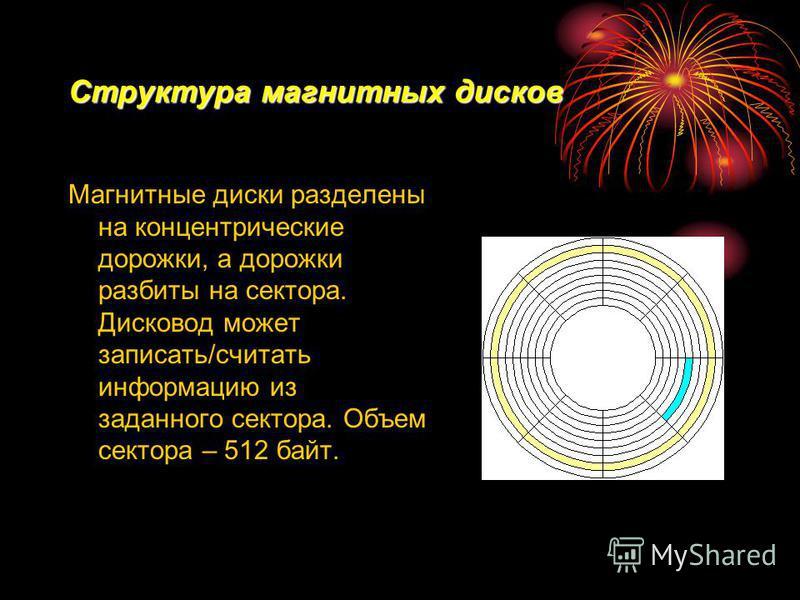 Структура магнитных дисков Магнитные диски разделены на концентрические дорожки, а дорожки разбиты на сектора. Дисковод может записать/считать информацию из заданного сектора. Объем сектора – 512 байт.