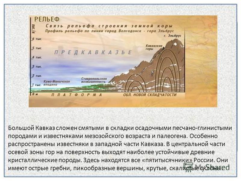 Большой Кавказ сложен смятыми в складки осадочными песчано-глинистыми породами и известняками мезозойского возраста и палеогена. Особенно распространены известняки в западной части Кавказа. В центральной части осевой зоны гор на поверхность выходят н